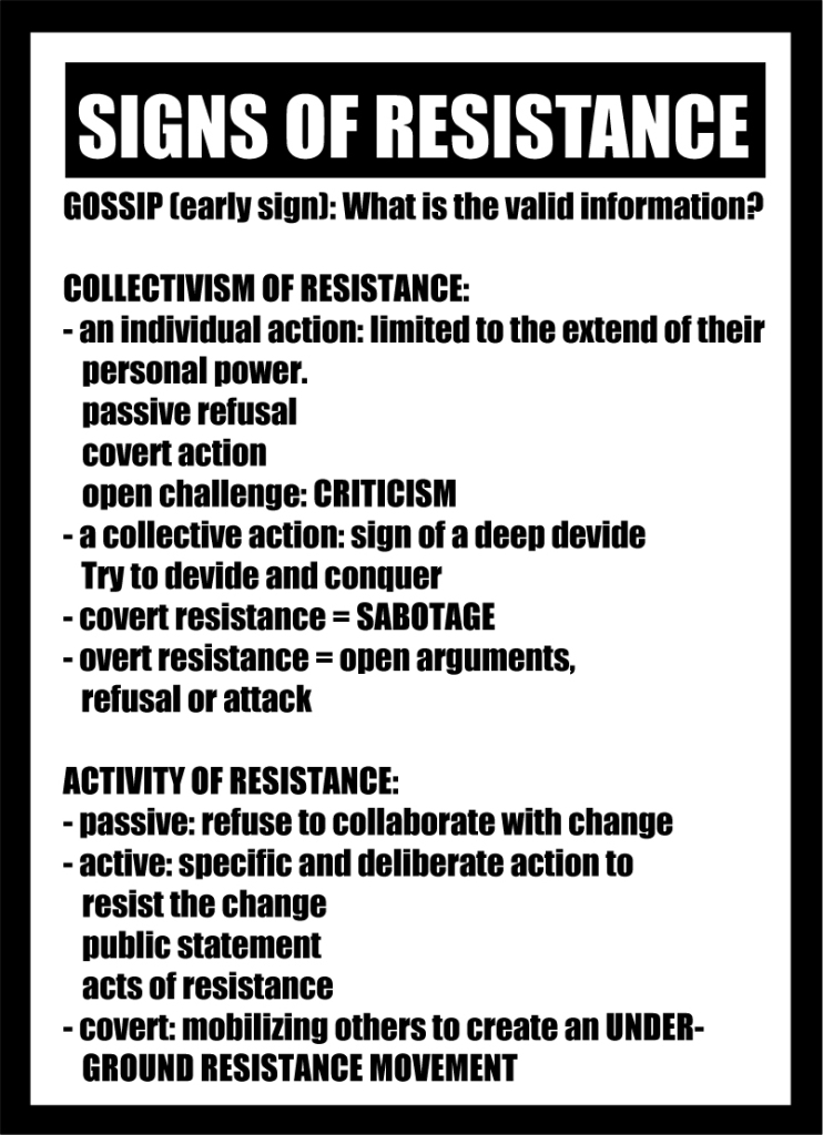 signs of resistance Peter Puype